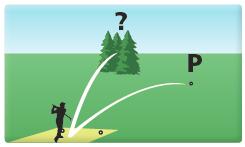 5. Provisorischen Ball spielen